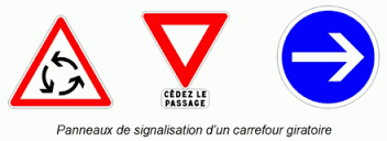 signalisation rond-point
